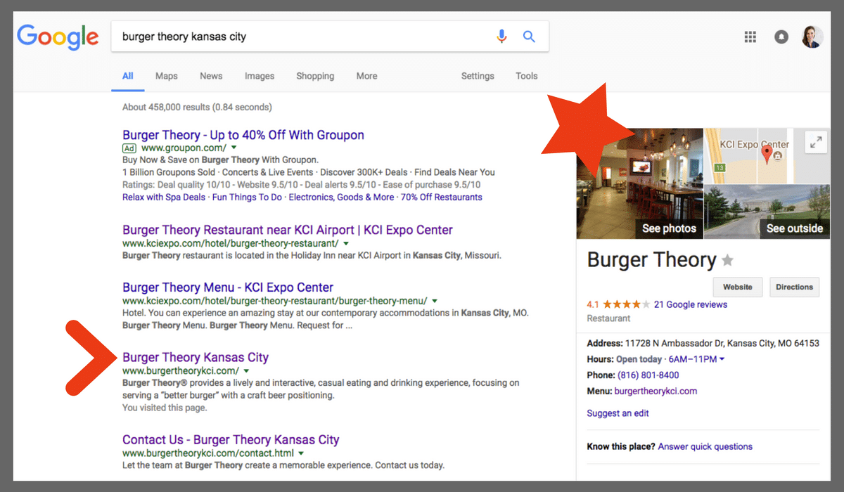3c2c575bd83a61 SEO Best Practices Burger Theory. ""